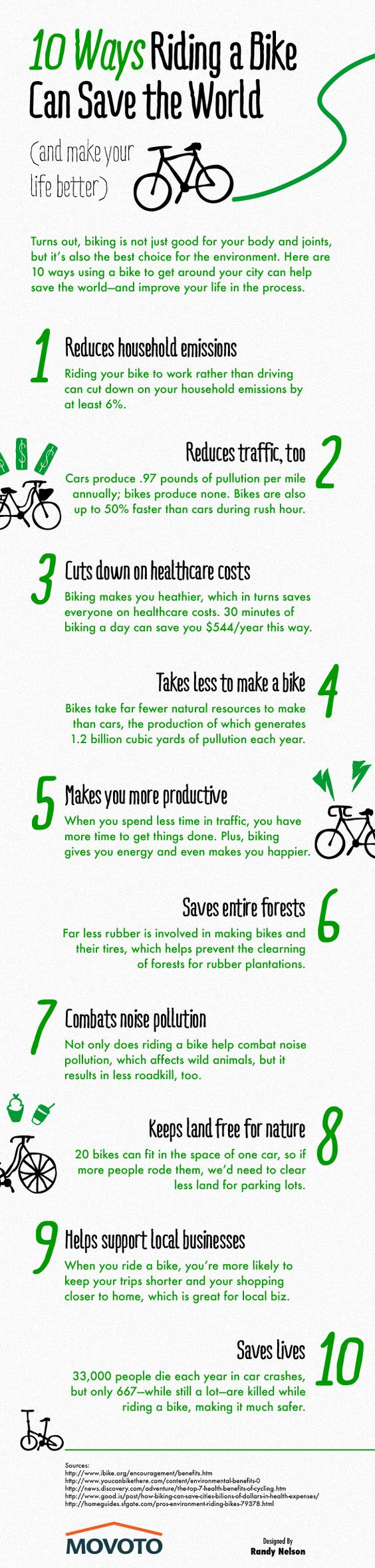 10 Ways Riding A Bike Can Save The World And Make Your Life