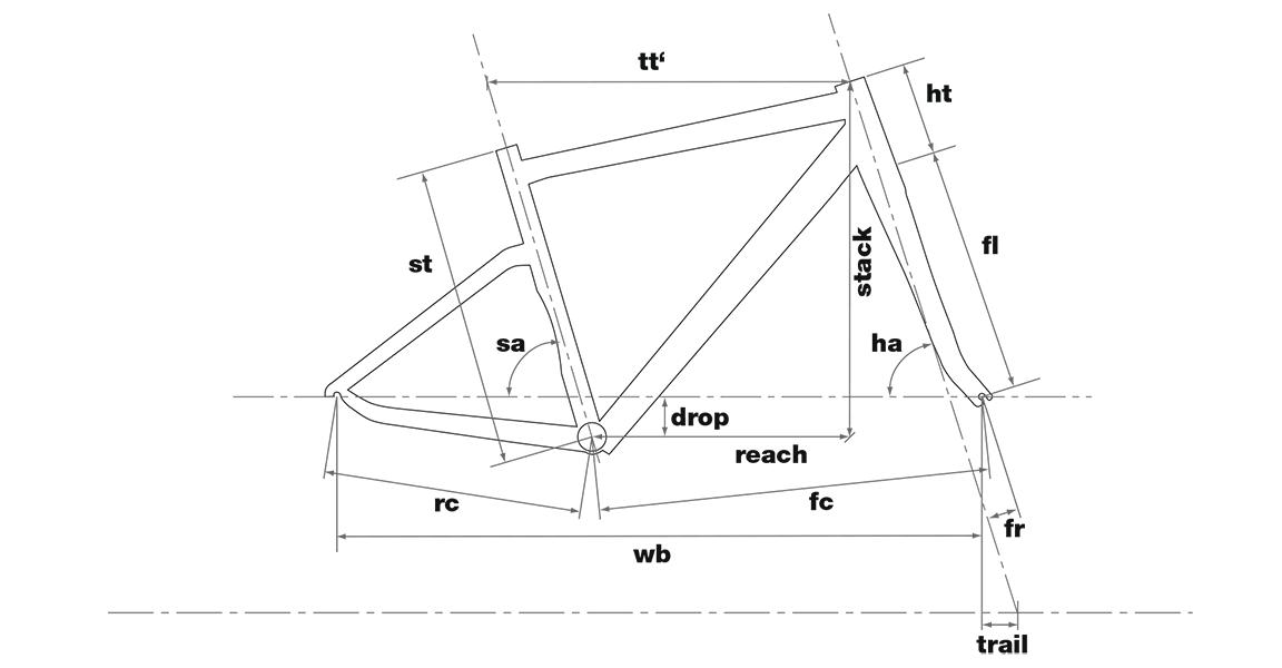 csm-2018-geometrie-1152x600-my15-ac01-b845431a80.png