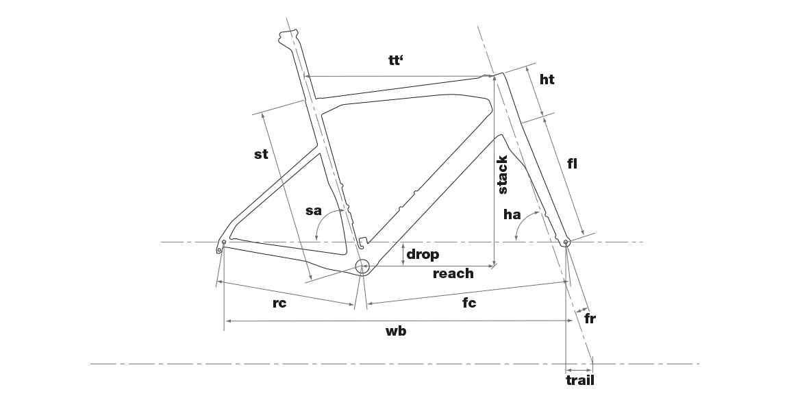 csm-2018-geometrie-1152x600px-my17-rm01-0cefc2bd49.jpg