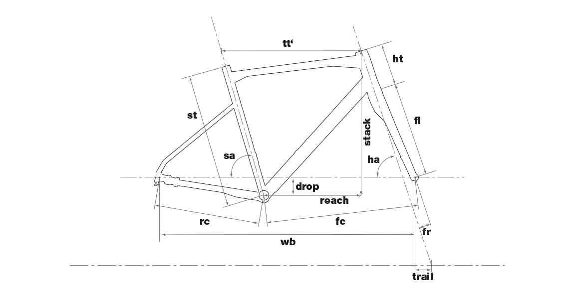 csm-2018-geometrie-1152x600px-my17-rm03-6f8f39f990.jpg