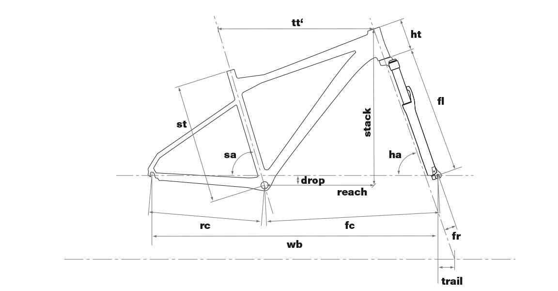 csm-2018-geometrie-1152x600px-my18-sportelite-b1c60d5a1b.jpg