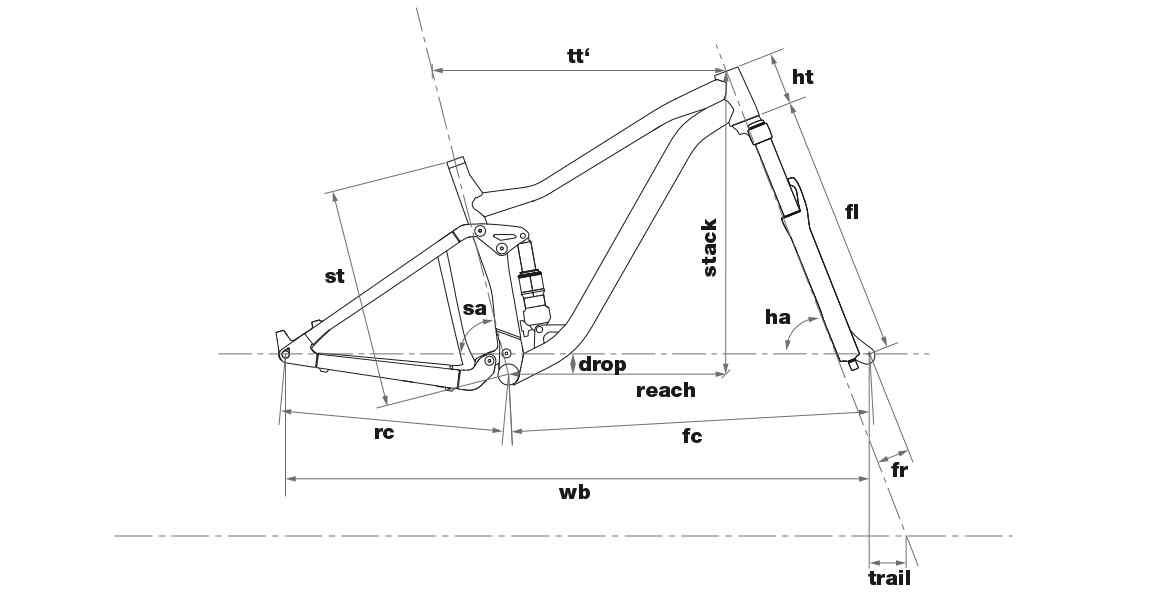 csm-geometrie-1152x600px-my18-speedfox-03-62bc58dd2f.jpg