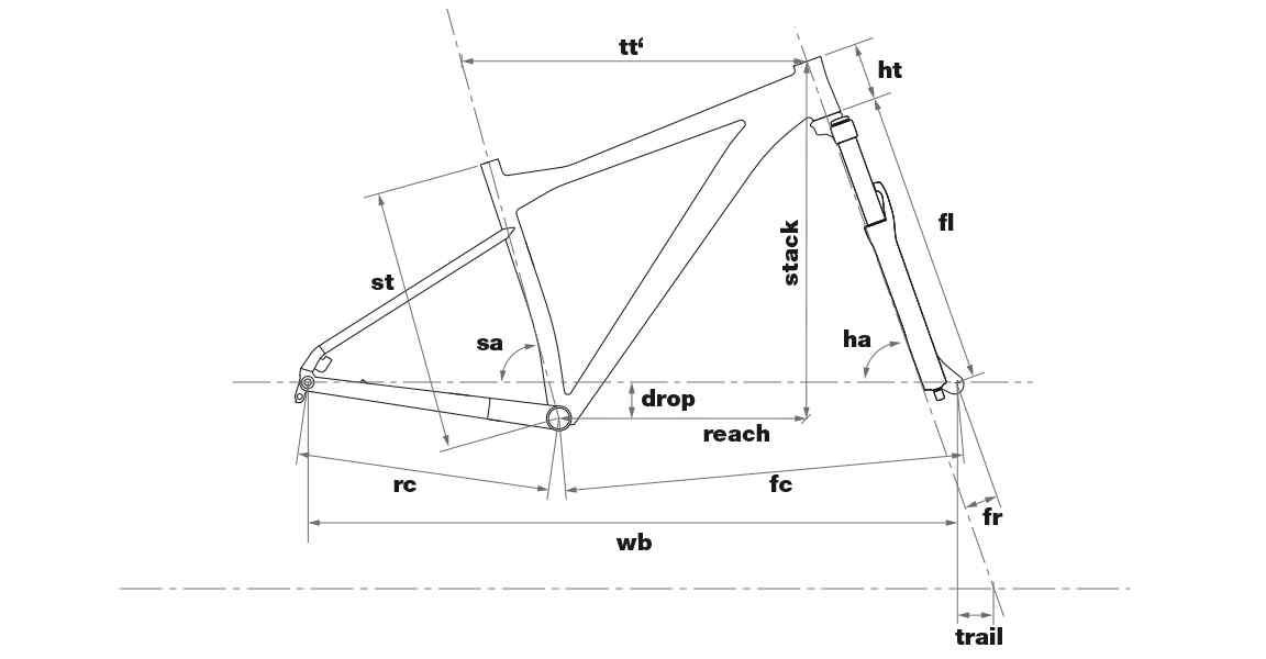 csm-geometrie-1152x600px-my18-teamelite-03-540d1d3baf.jpg