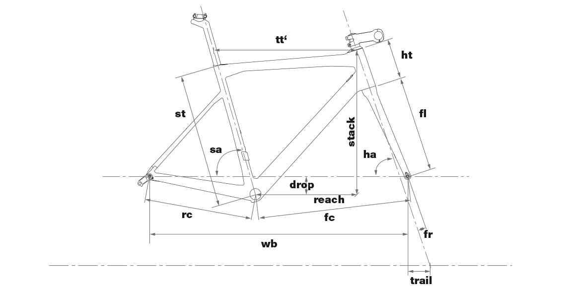 csm-geometrie-1152x600px-my18-teammachine-01-02-rim-8f911eaeba.jpg