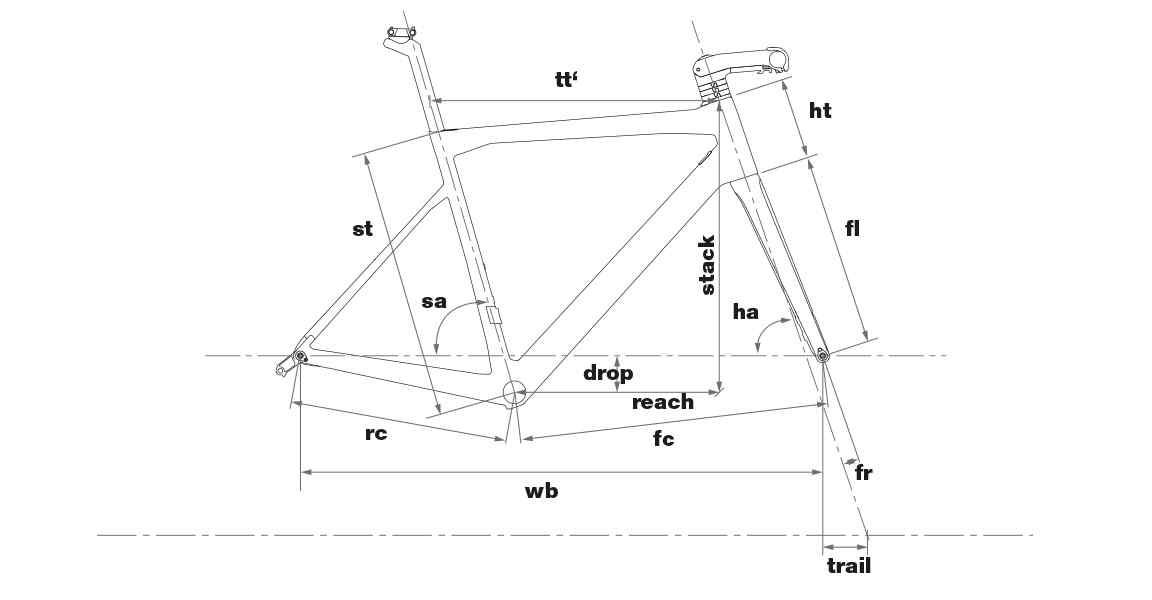 csm-geometrie-1152x600px-my18-teammachine-01-disc-af9aed232f-1-.jpg