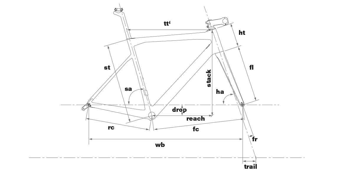 csm-geometrie-1152x600px-my18-teammachine-02-disc-5e9392add7.jpg