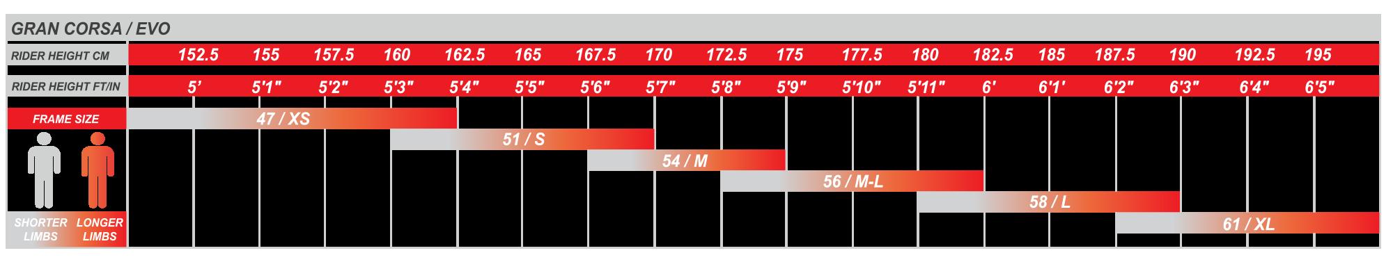 geo-size-chart-corsa-evo-2018.png
