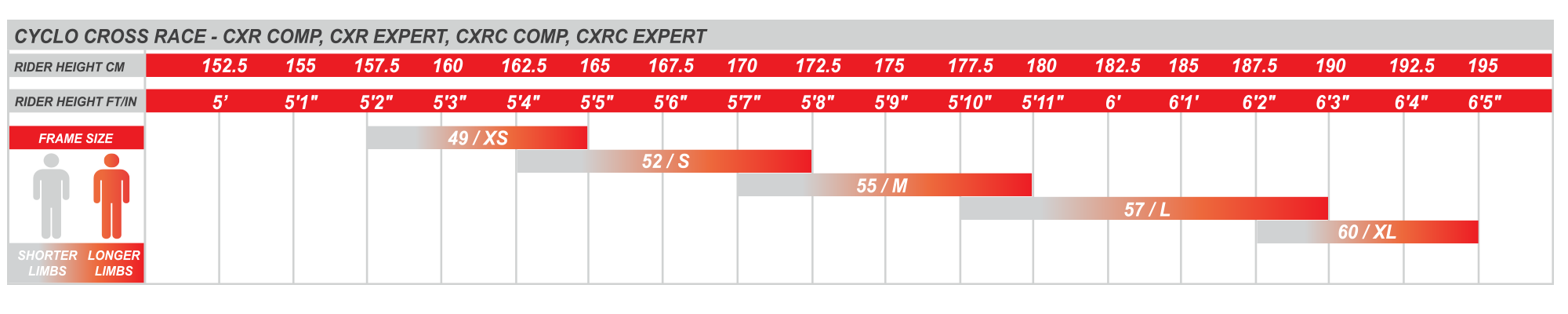 geo-size-chart-cross-race-2018.png