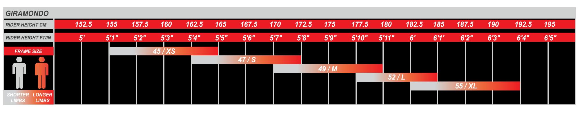 geo-size-chart-giramondo-2018.png