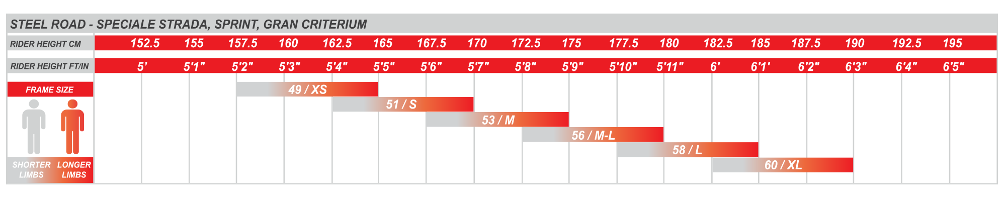 geo-size-chart-steel-road-2018.png