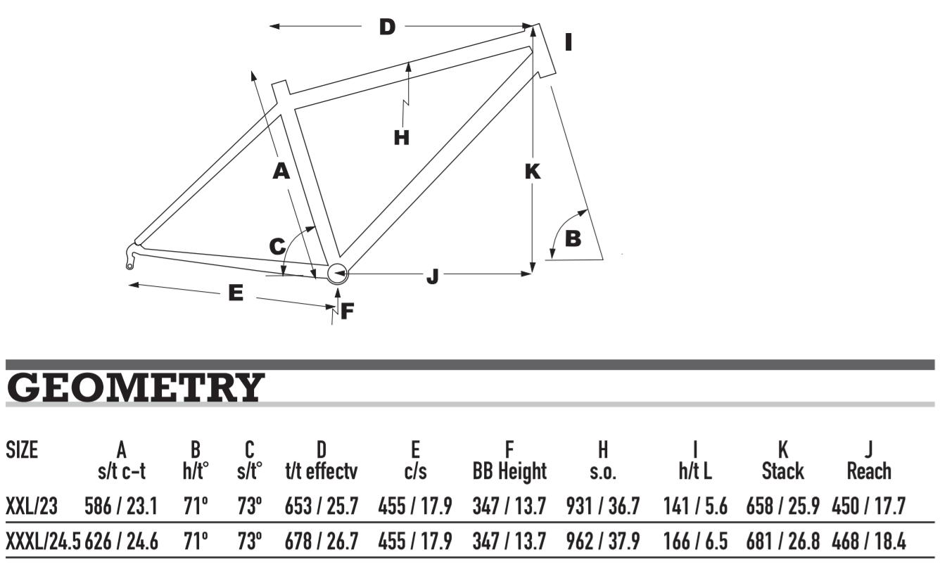 khsbnt29geometry.png